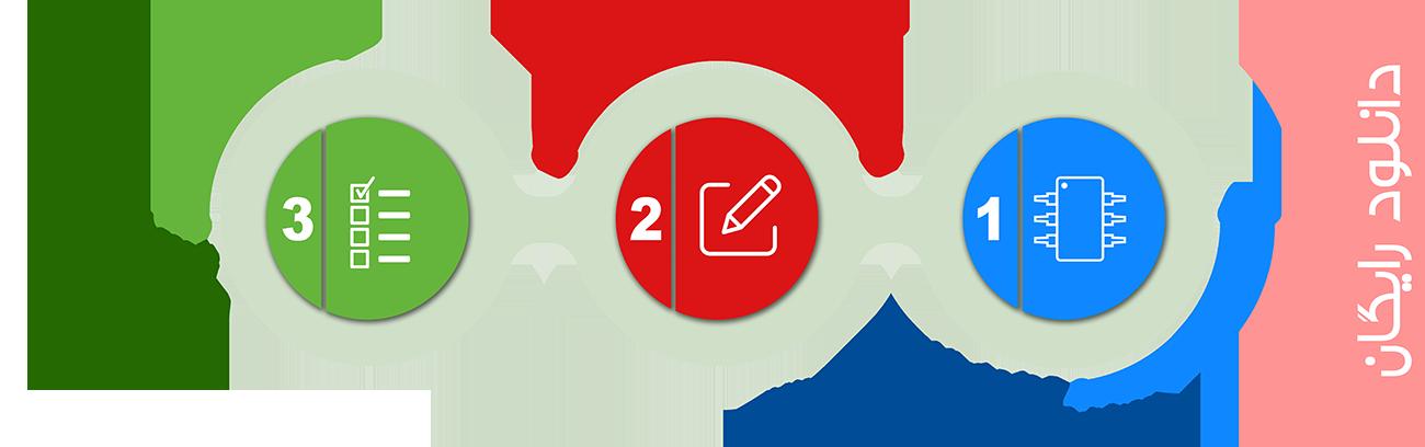 مدارهای الکتریکی1و2 / اهمیت یادگیری و تسلط بر آن در آزمون های ارشد، دکتری و استخدامی